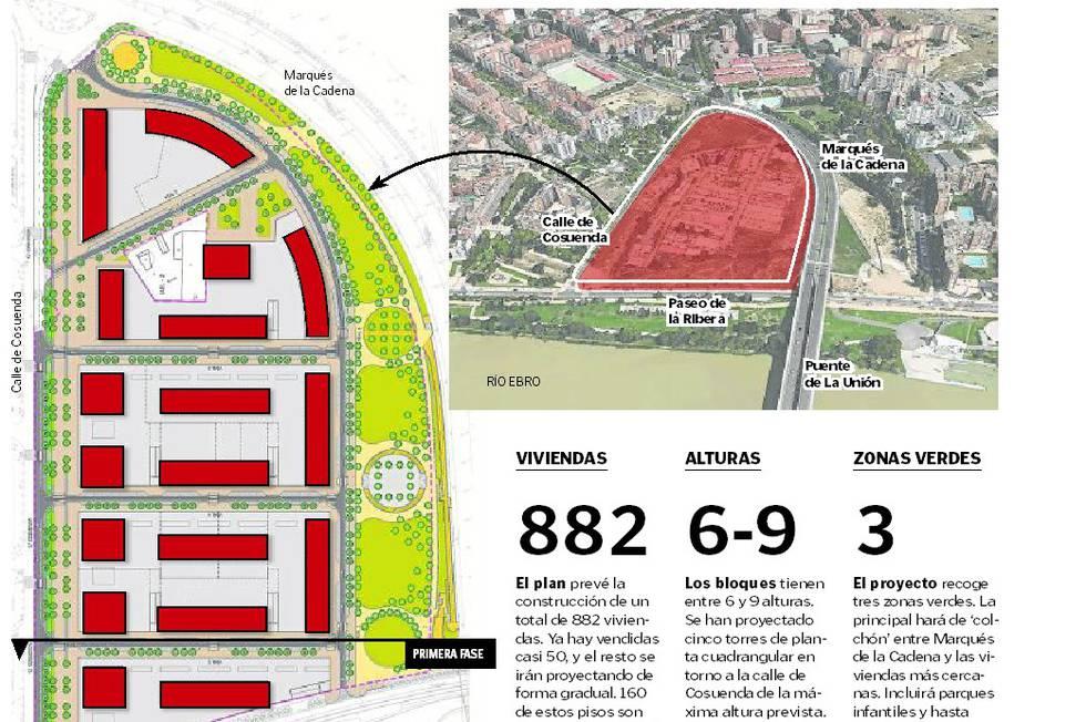 Plan para levantar casi 900 viviendas junto al Ebro.