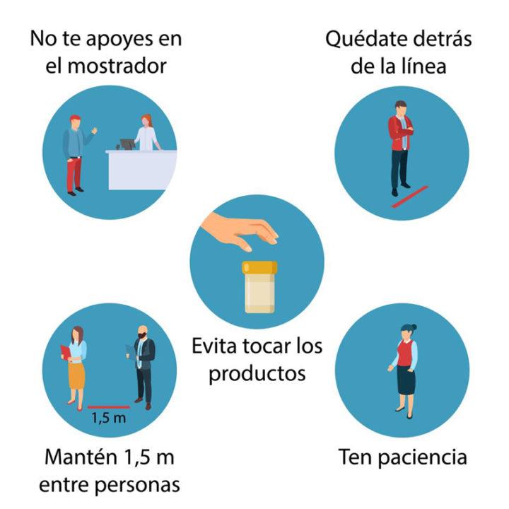 Coronavirus Instrucciones para el comercio