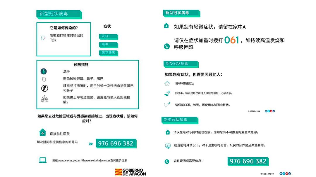 Coronavirus Instrucciones en Chino