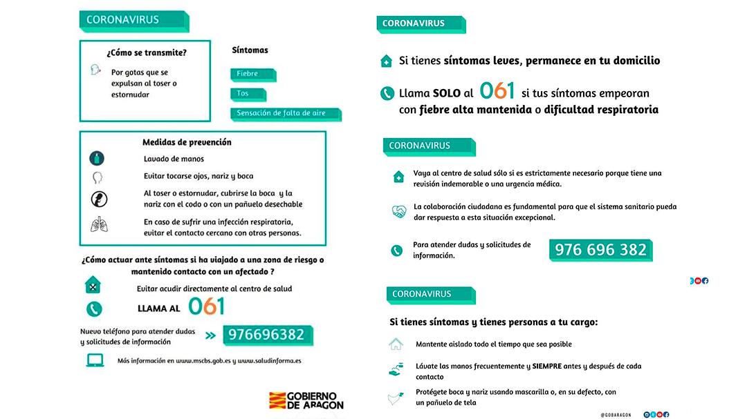 Coronavirus Instrucciones en español