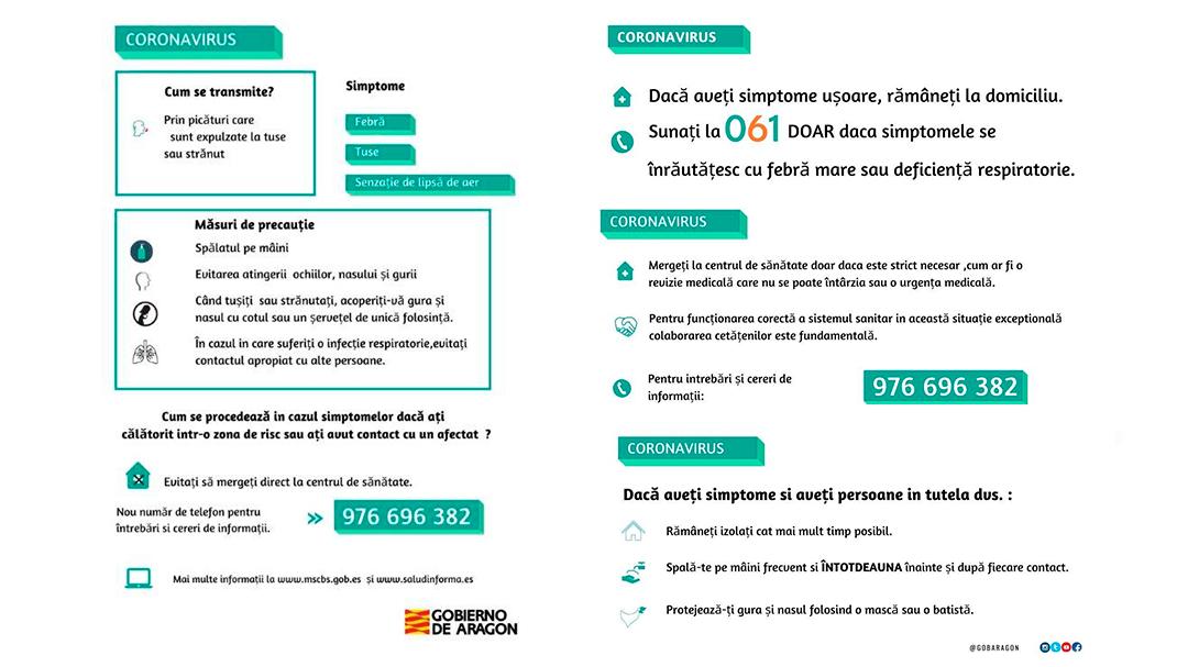 Coronavirus Instrucciones en rumano