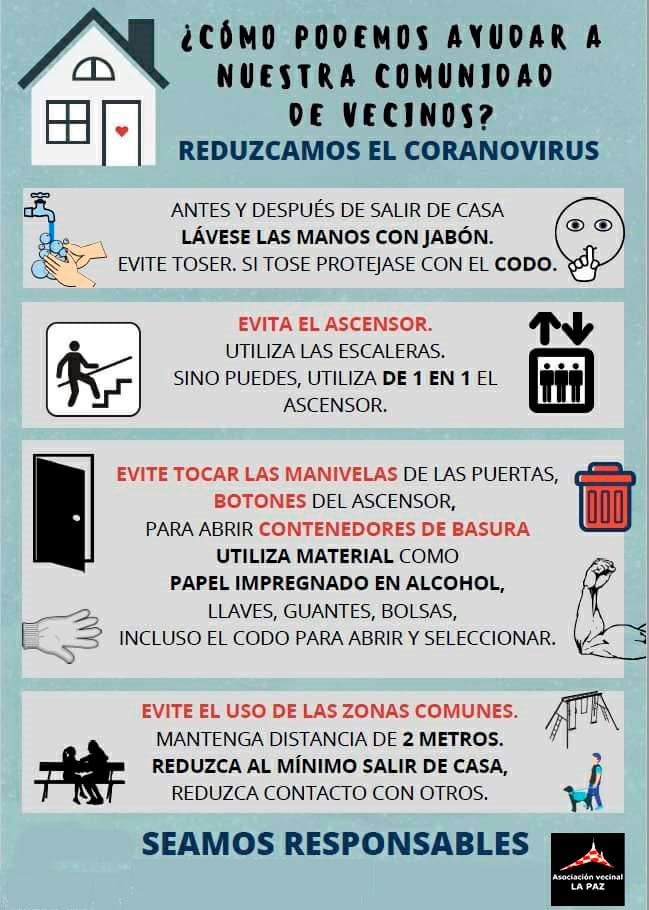Coronavirus Comunidades