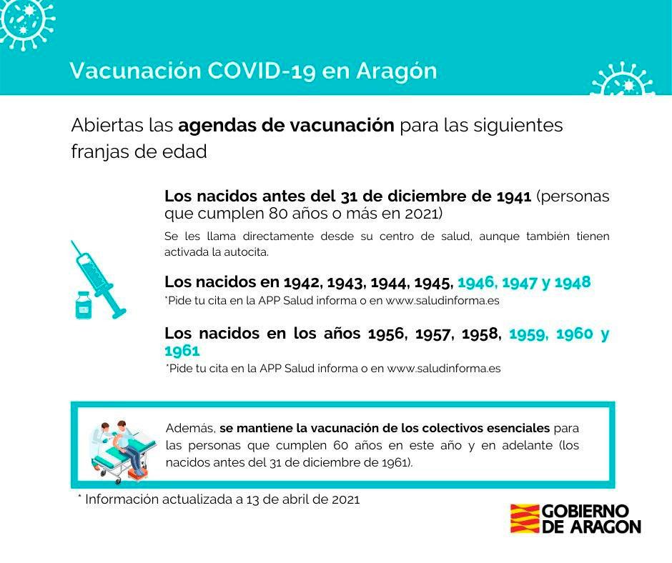 Agenda de vacunación -13 Abril de 2021
