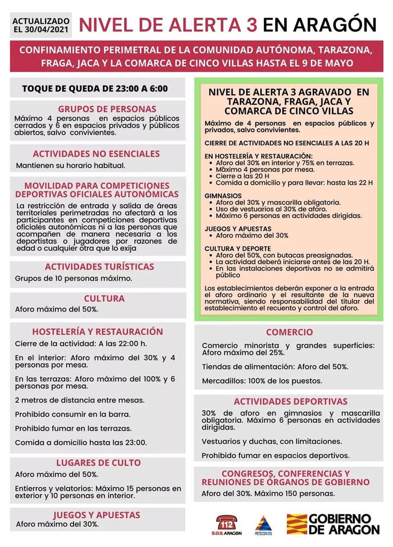 Actualidad Covid - 2 Mayo 2021